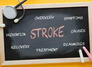 Using the F.A.S.T. Acronym to Help Determine if Someone is Having a Stroke