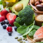 Eating Well Under Financial Strain